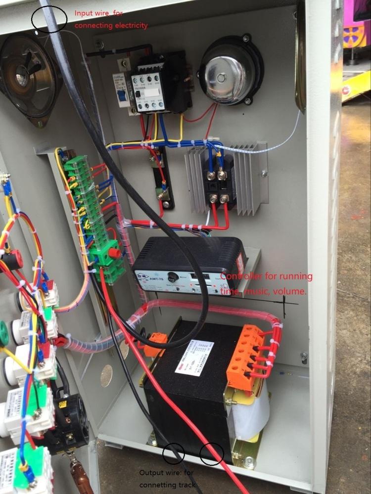 control box3